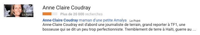 top trends-anne-claire-coudray