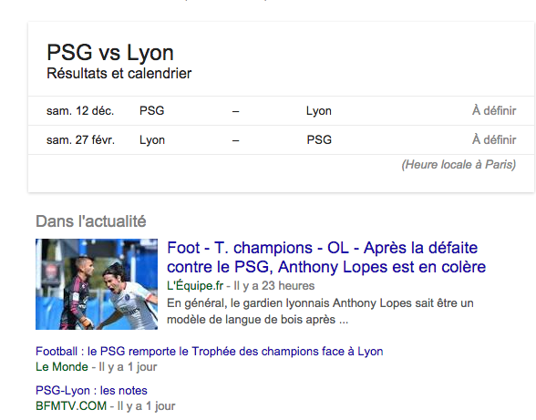 top-trends-psg-lyon