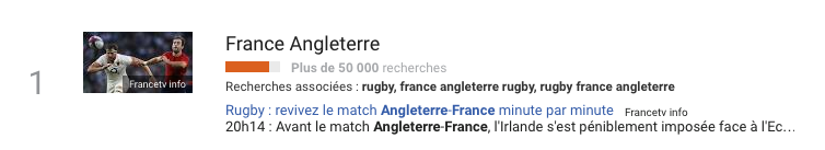 top-trends-france-angleterre