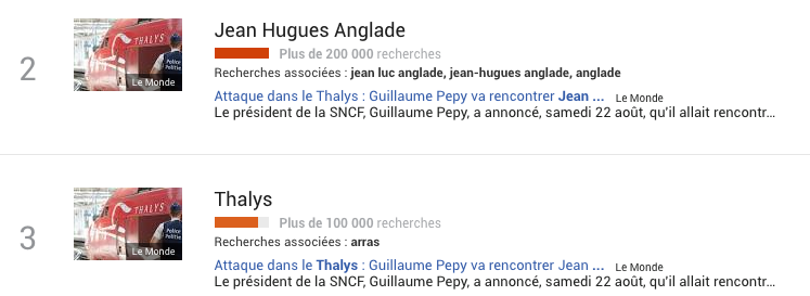 top-trends-jean-hugues-anglade