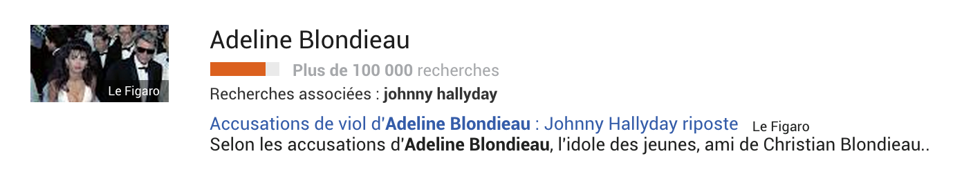 top-trends-adeline-blondieau