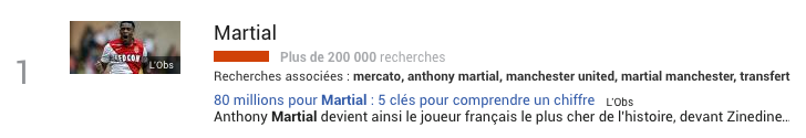 top-trends-anthony-martial