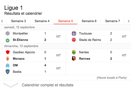 top-trends-ligue1