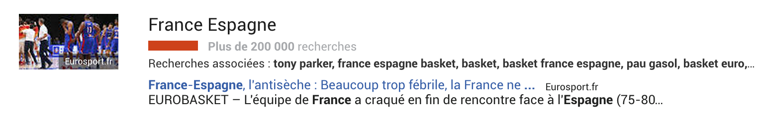 top-trends-france-espagne
