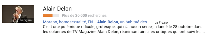 top-trends-alain-delon