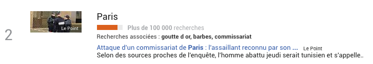 google-tendances-paris