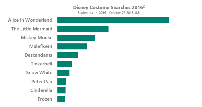 bing-disney-costume