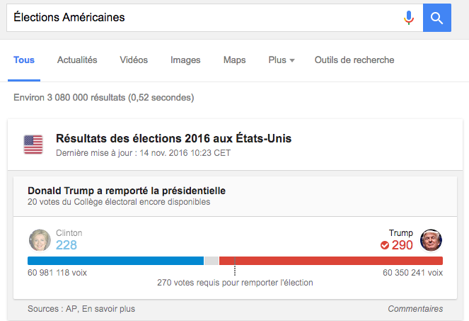 election-americaine-knowledge-graph