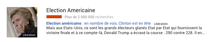 election-americaine