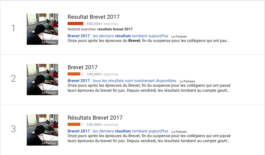 monday-google-trends-brevet