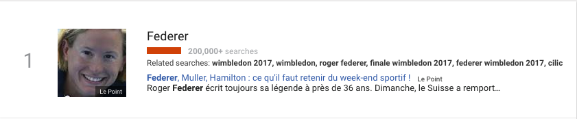 week-end-google-trends-federer-wimbeldon