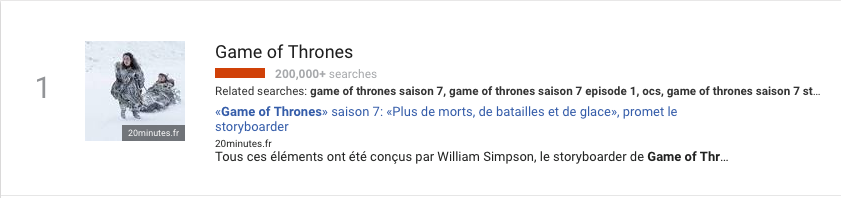 weekend-google-trends-game-of-thrones