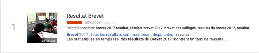 tuesday-google-trends-brevet