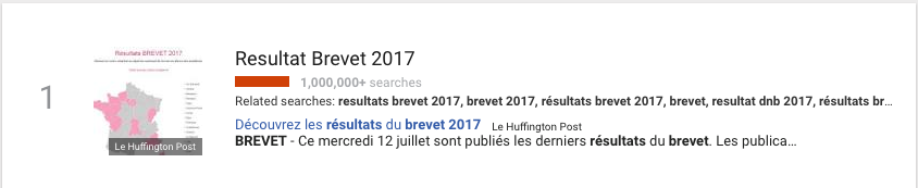 wednesday-google-trends-brevet