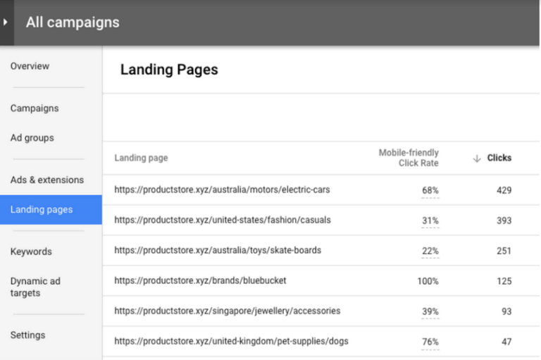 landing-pages-AdWords
