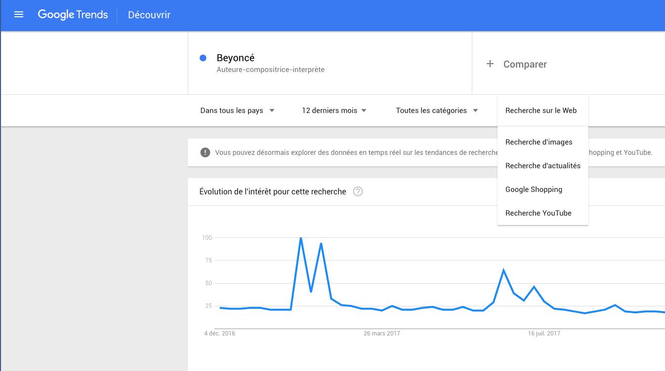 google-trends-recherche-web