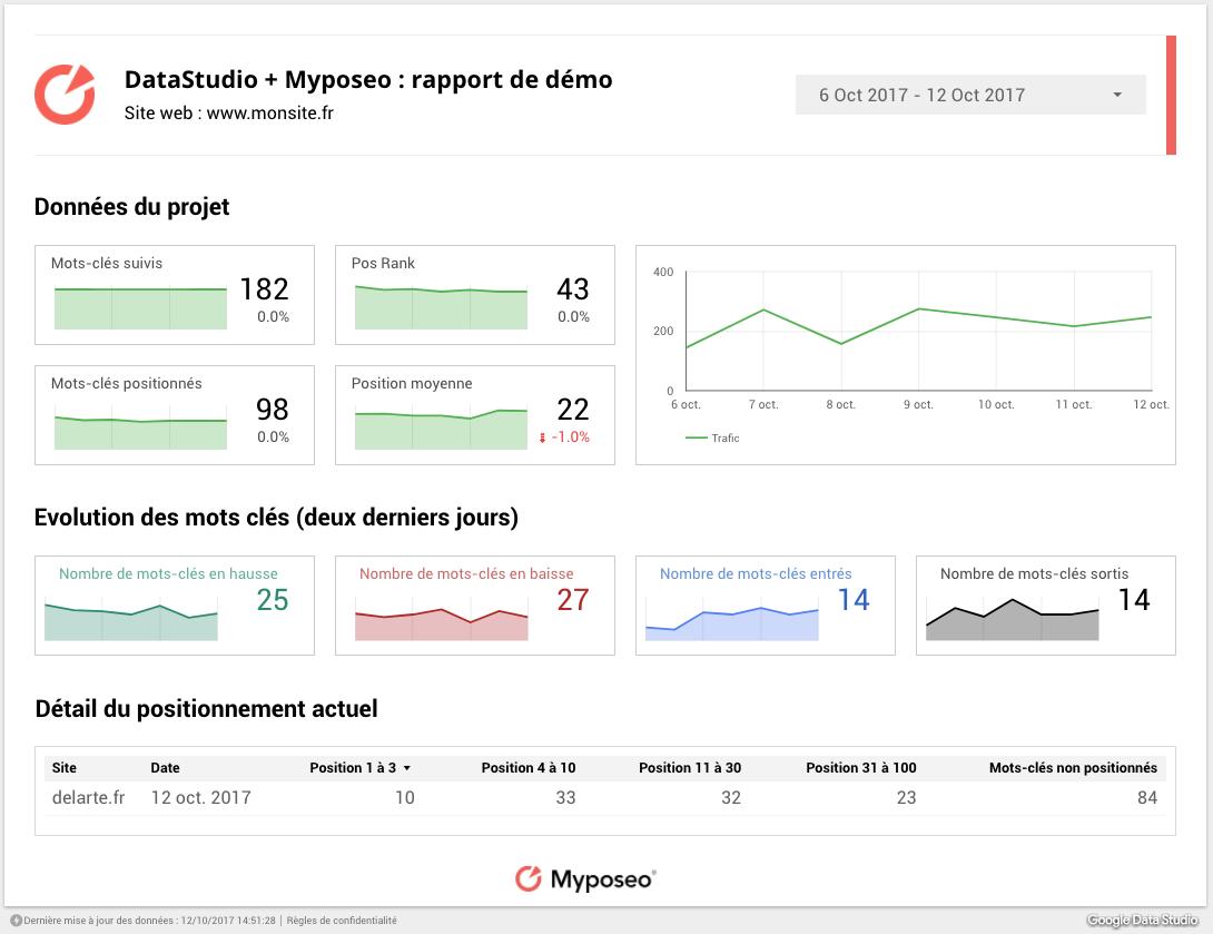 myposeo-data-studio