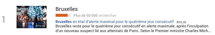 google-trends-bruxelles