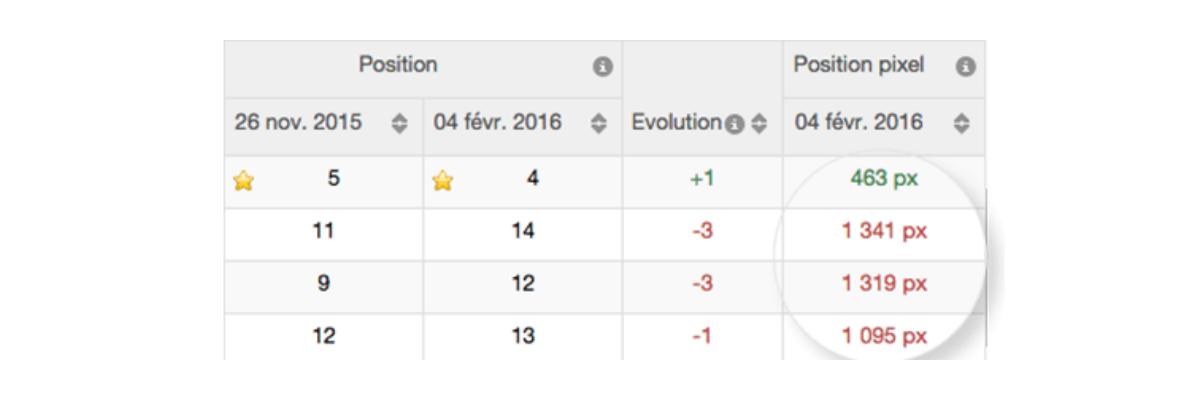 pixel-ranking-myposeo
