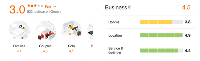 google-avis-hotel-nouvelle-interface