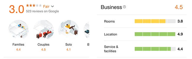 google-avis-hotel-nouvelle-interface