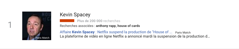 Kevin-spacey-agression-sexuelle