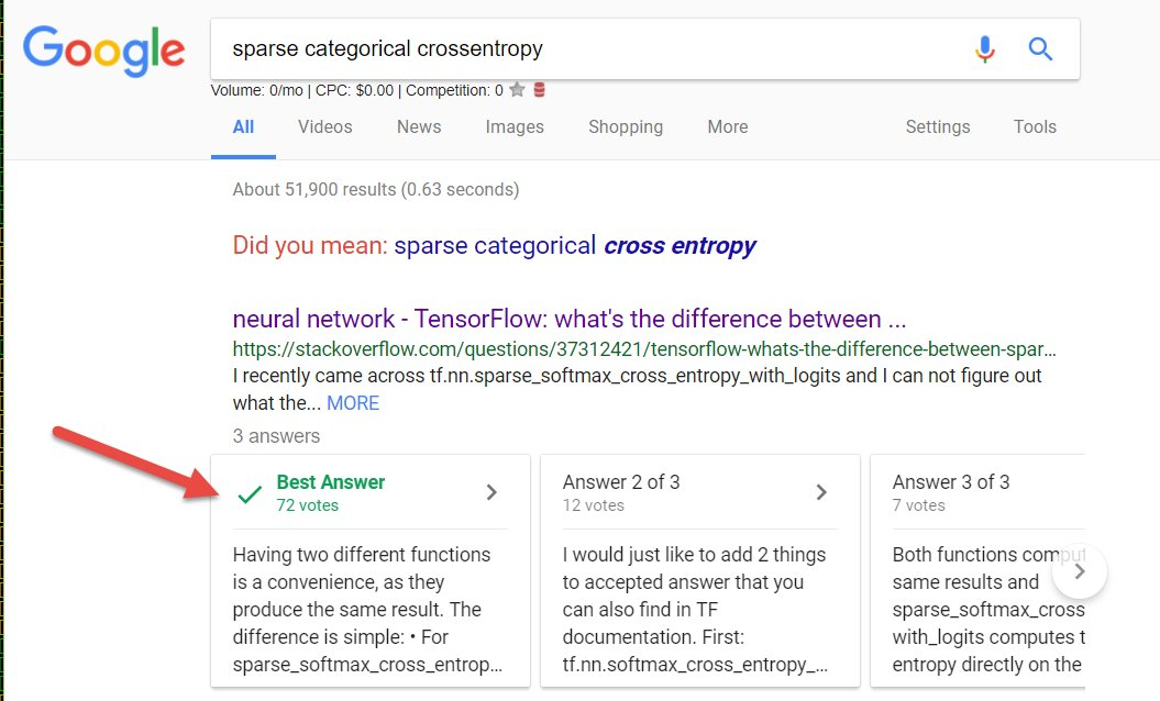 google-questions-réponse-serps