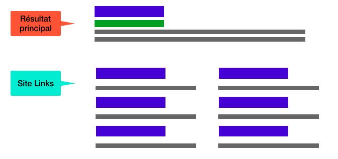 bing-résultat-principal-sitelinks