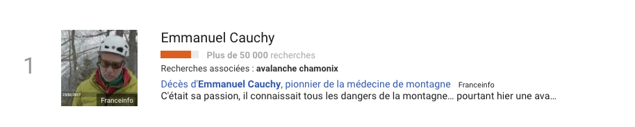 e-cochy