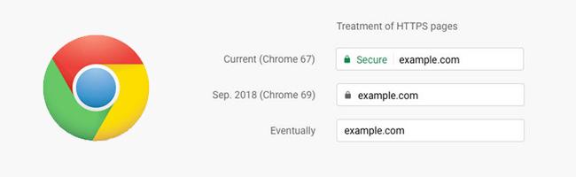 google-chrome-https