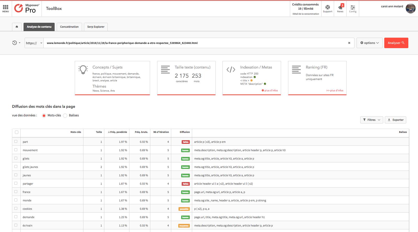 toolbox-analyse-contenu