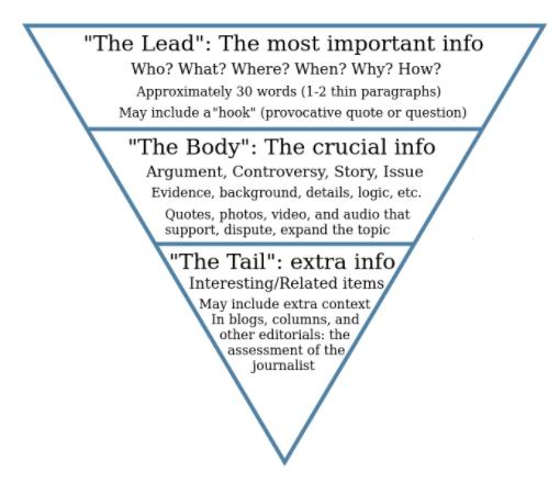 pyramide-inversee