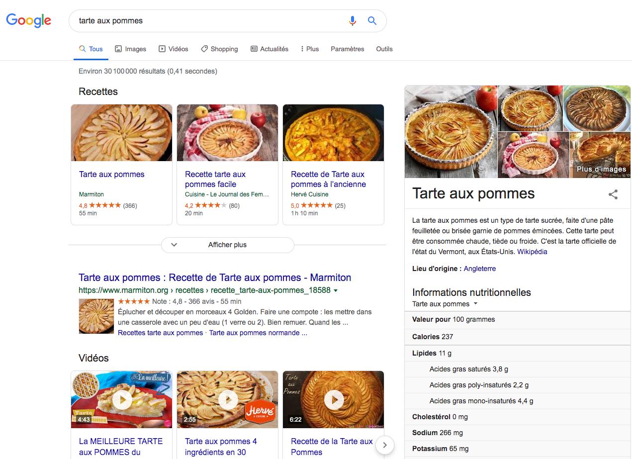 resultats-ru-google