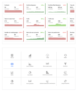 insights-creation-indicators
