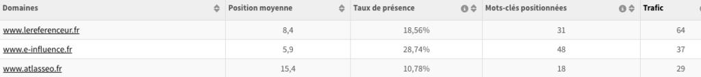 freelance-paris