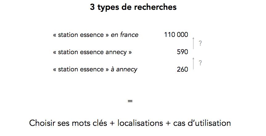 geolocalisation-volume-recherche
