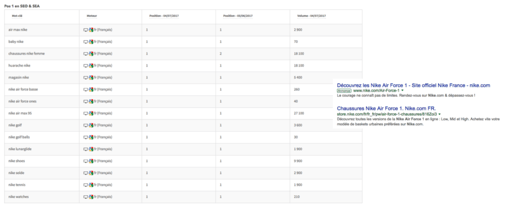top-position-seo-adwords