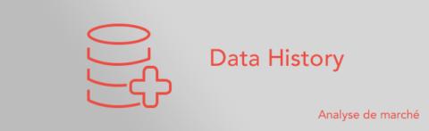 Analyse de marché – Historique de données